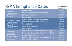 fsma-compliance