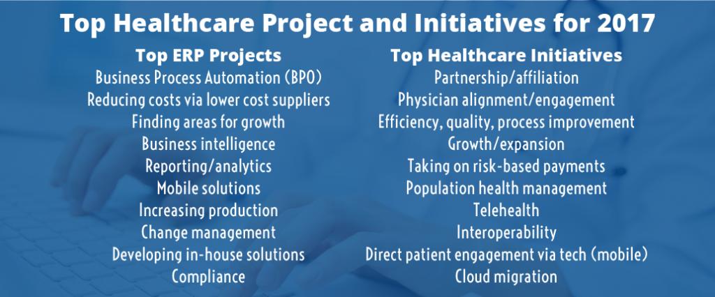 healthcare-int